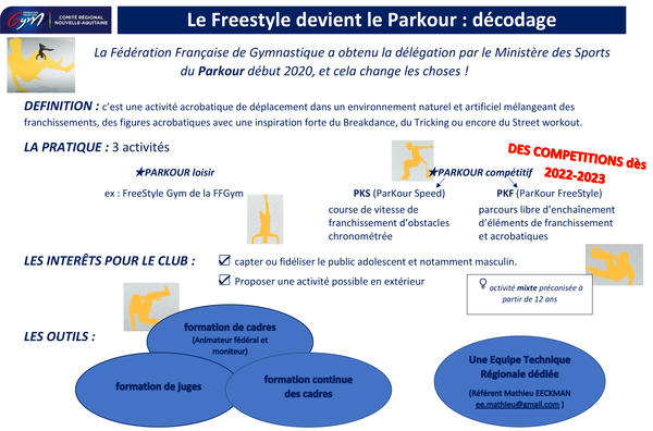 FREESTYLE & PARKOUR décodage