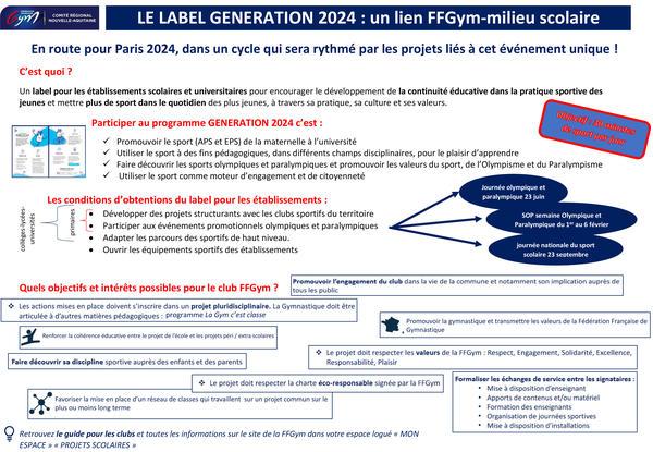 LE LABEL GENERATION 2024