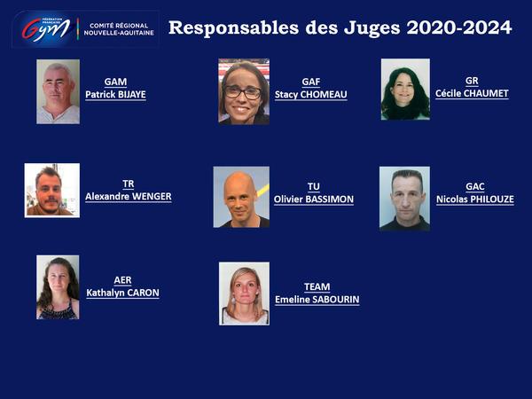 Responsables des Juges